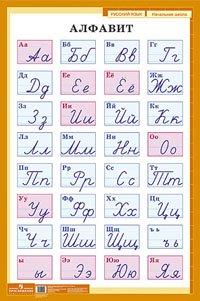 Алфавит. Печатные и рукописные буквы русского алфавита. Дем. таблица для начальной школы.