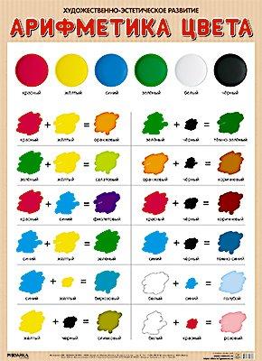 Развивающие плакаты. Арифметика цвета ( Нафиков Р. М.  )