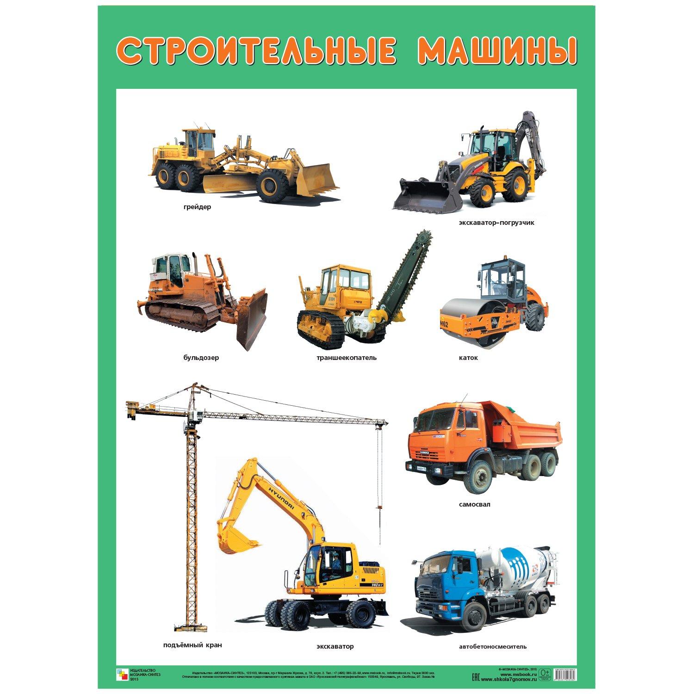 Развивающие плакаты. Строительные машины