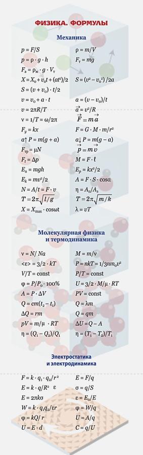 Закладка. Физика