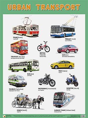 Плакаты (англ). Urban Transport (Городской транспорт)